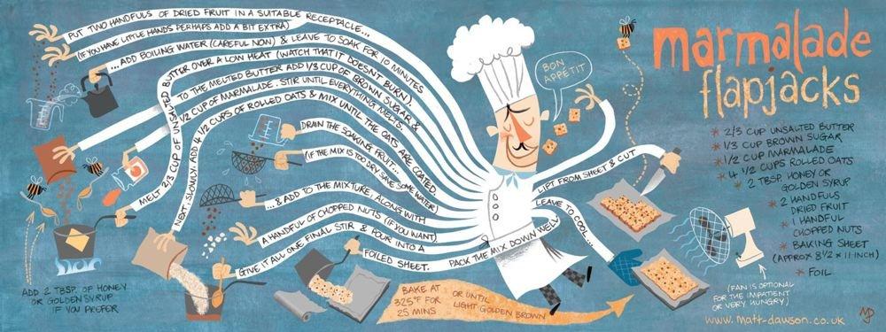 """Ilustração do Livro """"They Draw and Cook"""" por Nate Padavick & Salli Swindell"""